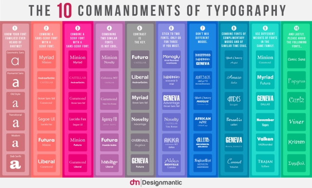10-commandments-of-typography